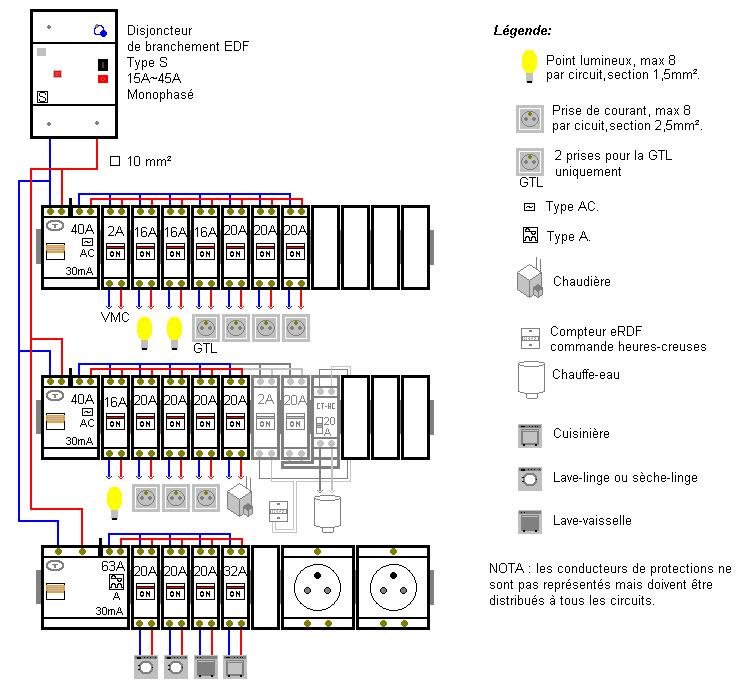 tableau-electrique3R