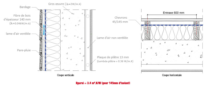 Pose fenetre isolation exterieure maison design for Pose fenetre isolation exterieure