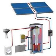 solaire-thermique