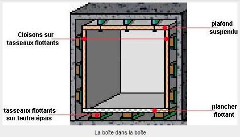 isolation thermique et phonique paris 78 92 93 94. Black Bedroom Furniture Sets. Home Design Ideas