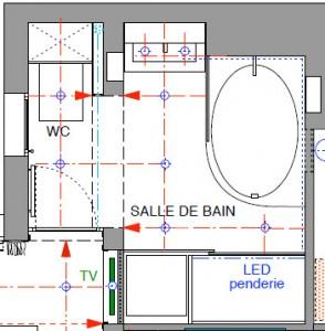 rénovation salle de bains plan